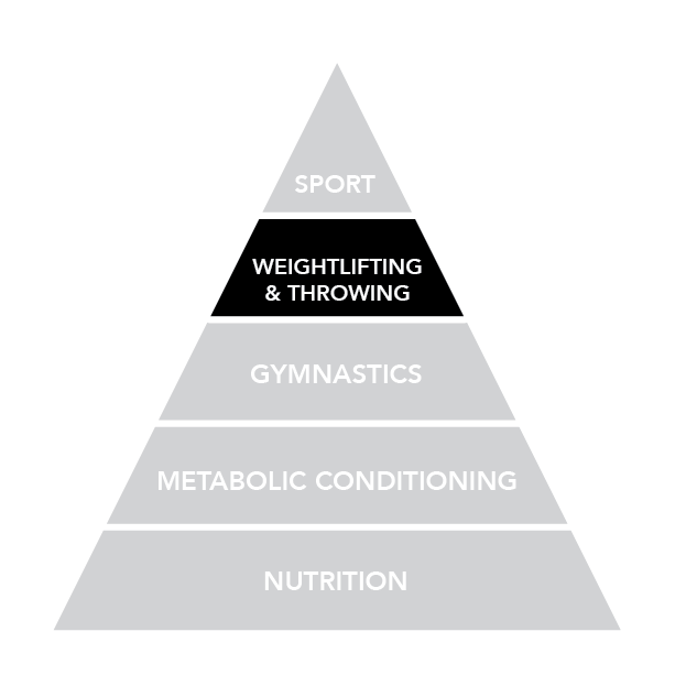 crossfit_pyramid-weight