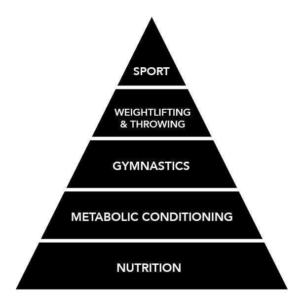 crossfit_pyramid-01