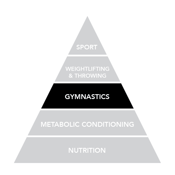 crossfit_pyramid-gymnastics